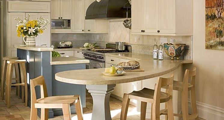 Come scegliere la cucina con penisola perfetta per le vostre esigenze - Cucine rustiche con penisola ...